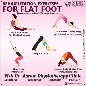 Rehabilitation Exercises of Flat Foot