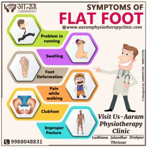 Symptoms of Flat Foot