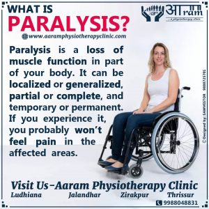 What is Paralysis | Definition of Paralysis