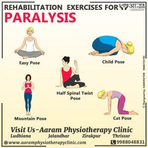Rehabilitation Exercises for Paralysis
